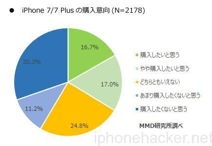 iphone7-mmd-populer-02