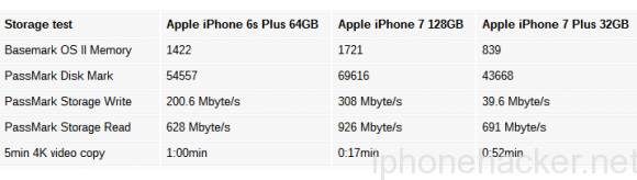 iphone7plus-32gb-memorygate